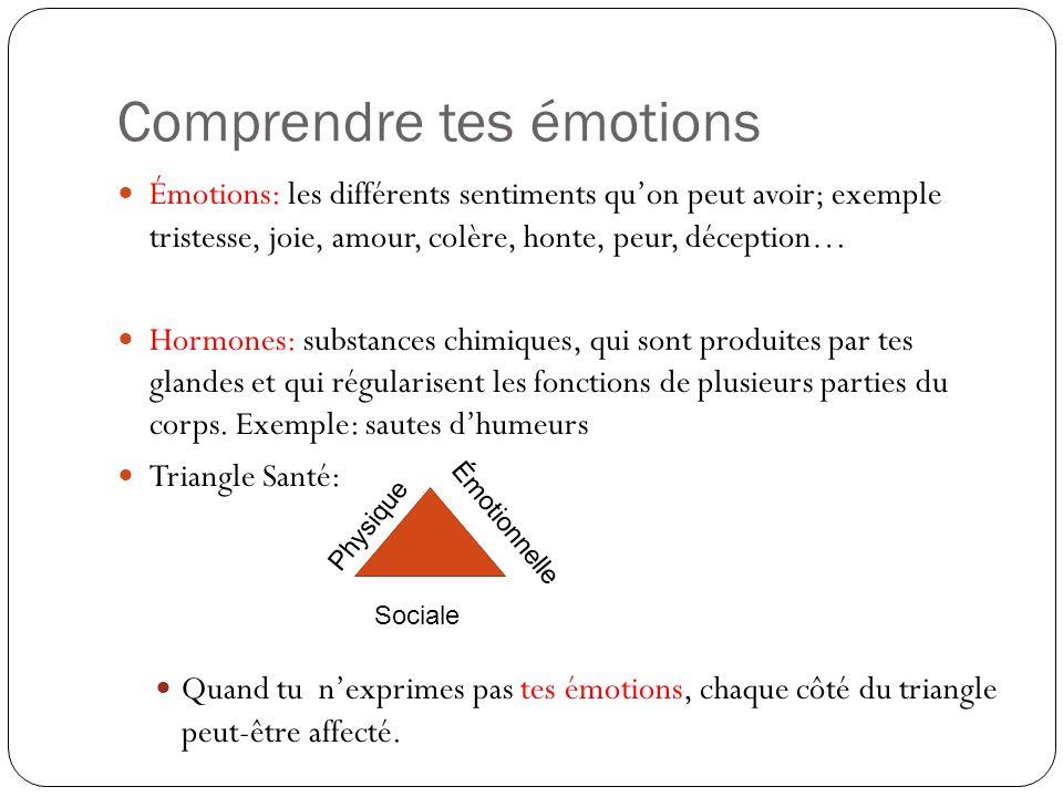 Comprendre tes émotions Émotions: les différents sentiments quon peut avoir; exemple tristesse, joie, amour, colère, honte, peur, déception… Hormones: