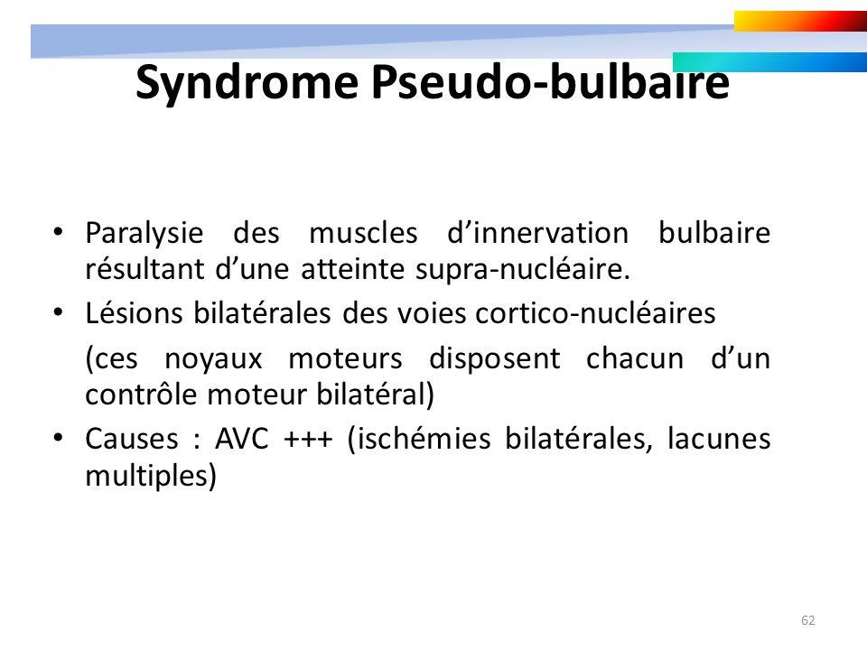 62 Syndrome Pseudo-bulbaire Paralysie des muscles dinnervation bulbaire résultant dune atteinte supra-nucléaire. Lésions bilatérales des voies cortico