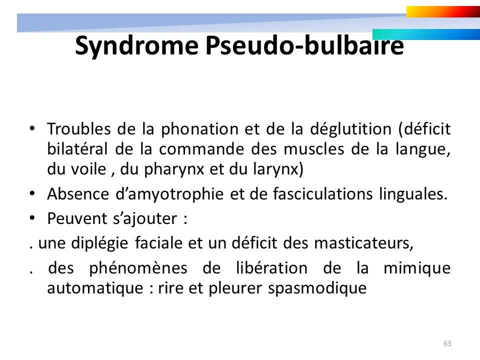 63 Syndrome Pseudo-bulbaire Troubles de la phonation et de la déglutition (déficit bilatéral de la commande des muscles de la langue, du voile, du pha