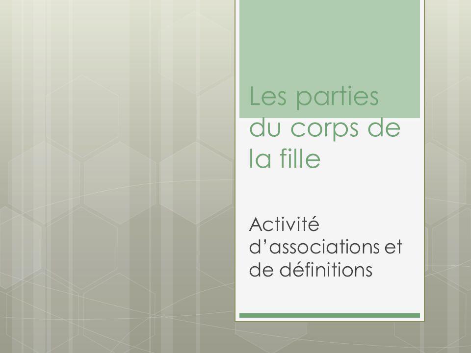 Les parties du corps de la fille Activité dassociations et de définitions