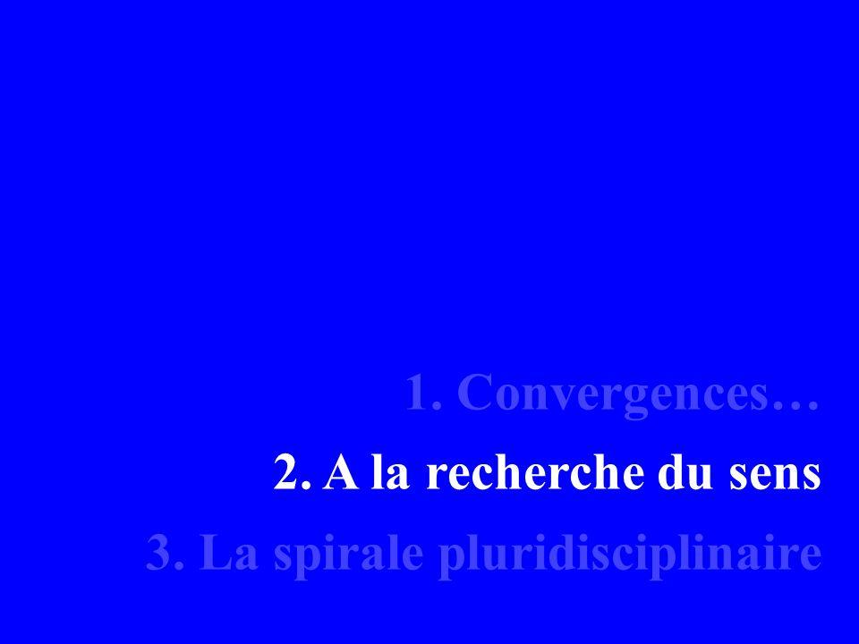 1. Convergences… 2. A la recherche du sens 3. La spirale pluridisciplinaire