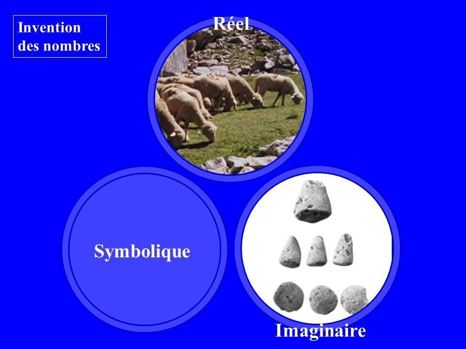 Invention des nombres Réel Symbolique Imaginaire