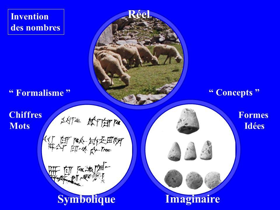Invention des nombres Réel Symbolique Imaginaire Formalisme Mots Chiffres Concepts Formes Idées