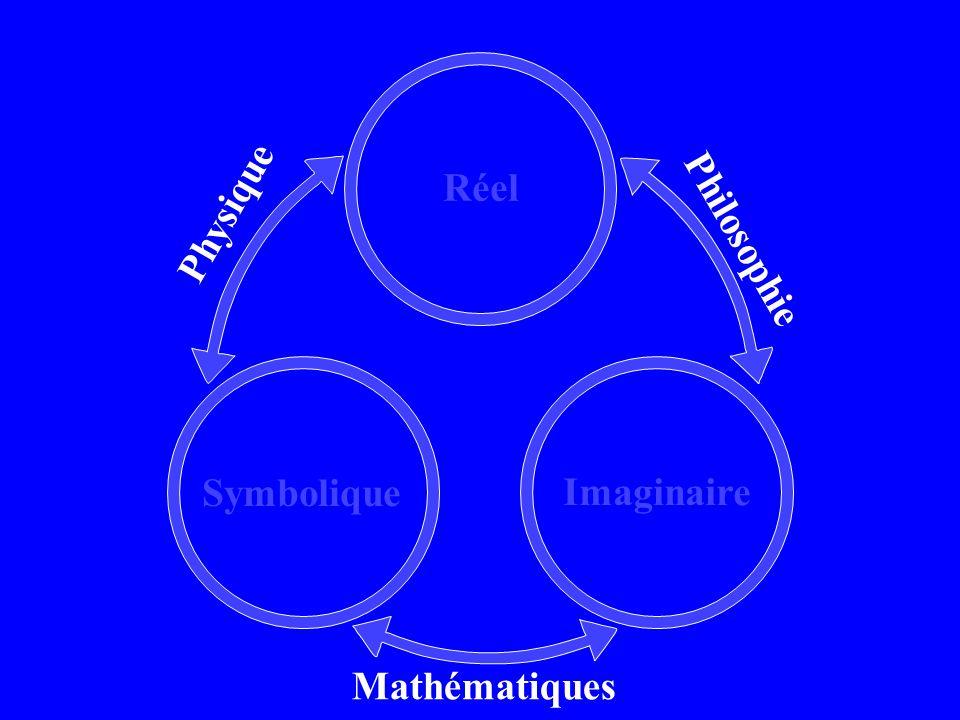 Réel Symbolique Imaginaire Physique Philosophie Mathématiques