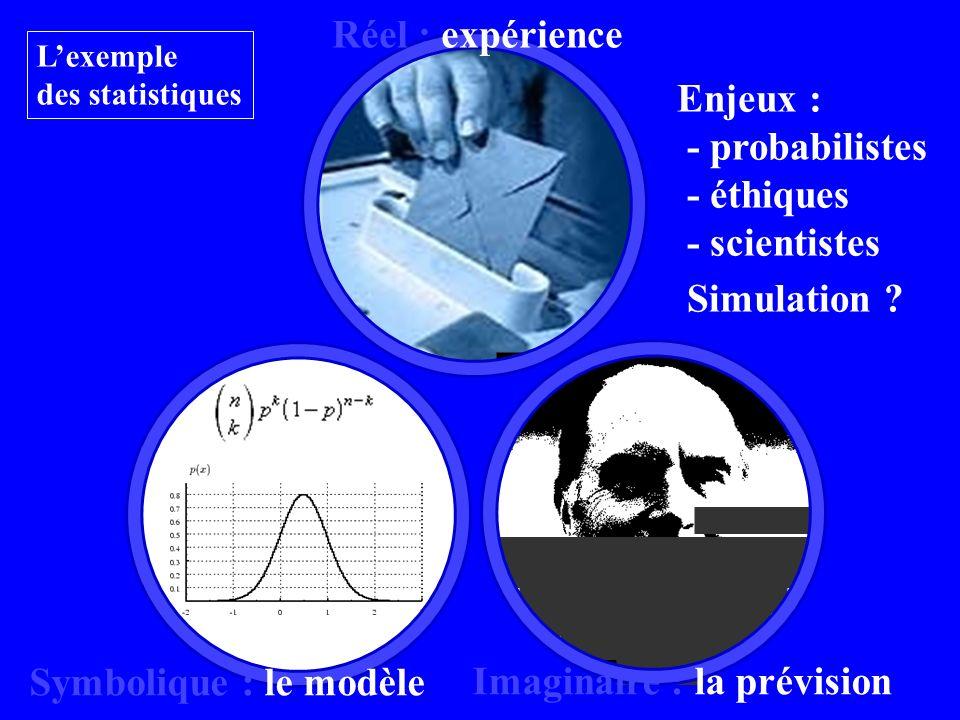 Réel : expérience Symbolique : le modèle Imaginaire : la prévision Lexemple des statistiques Enjeux : - probabilistes - éthiques - scientistes Simulation
