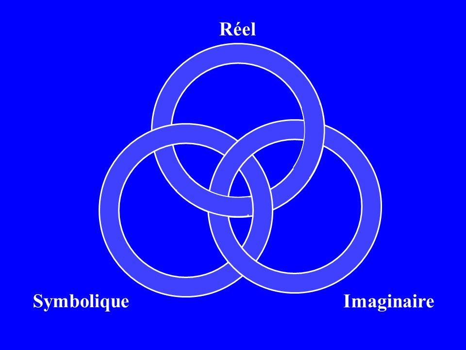 Réel Symbolique Imaginaire