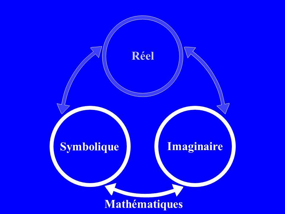 Réel Symbolique Imaginaire Mathématiques