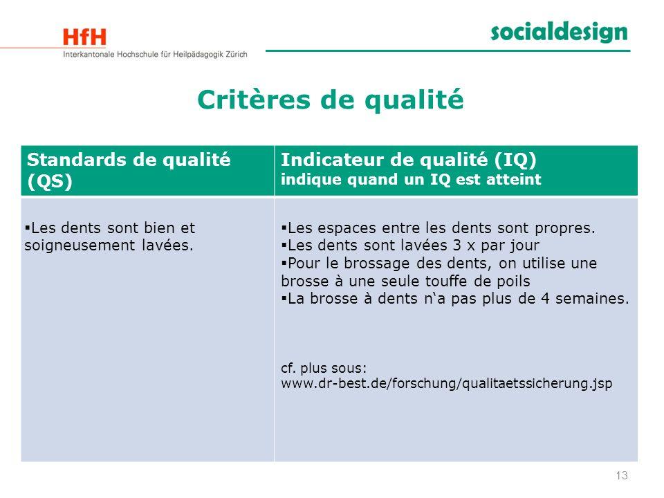 Critères de qualité 13 Standards de qualité (QS) Indicateur de qualité (IQ) indique quand un IQ est atteint Les dents sont bien et soigneusement lavée