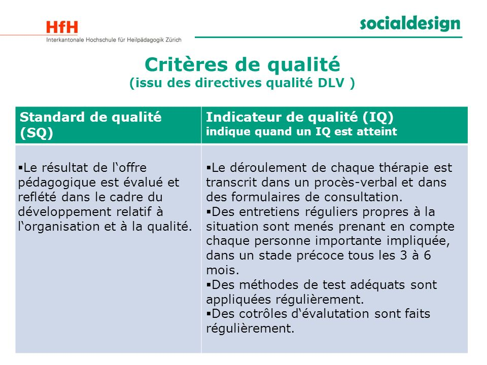 Critères de qualité (issu des directives qualité DLV ) 14 Standard de qualité (SQ) Indicateur de qualité (IQ) indique quand un IQ est atteint Le résul