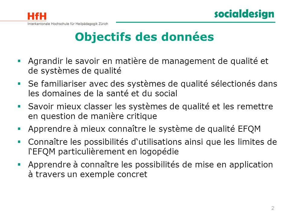 Sommaire: 1.Management de qualité: bases et concepts 2.