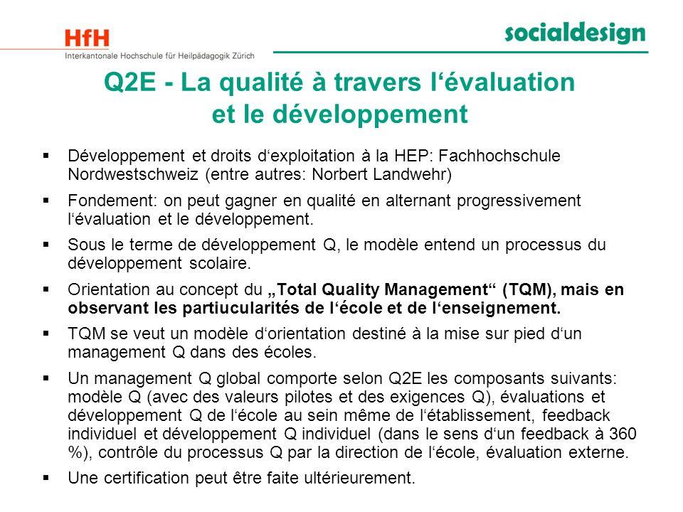 Q2E - La qualité à travers lévaluation et le développement Développement et droits dexploitation à la HEP: Fachhochschule Nordwestschweiz (entre autre