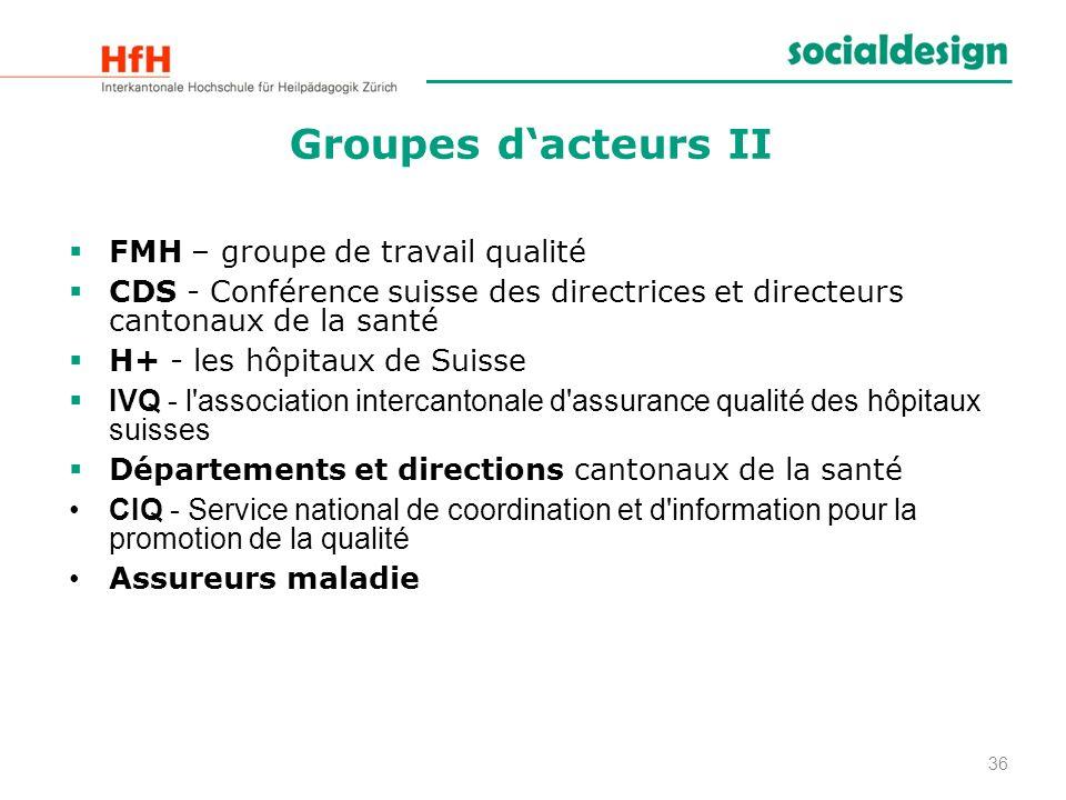 Groupes dacteurs II FMH – groupe de travail qualité CDS - Conférence suisse des directrices et directeurs cantonaux de la santé H+ - les hôpitaux de S