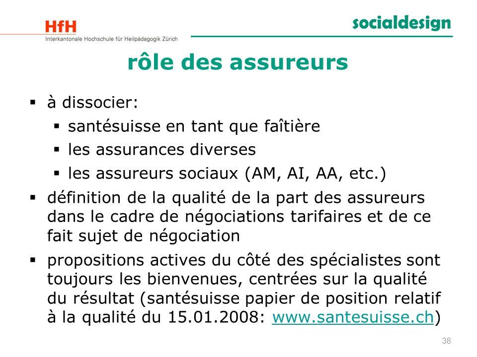 rôle des assureurs à dissocier: santésuisse en tant que faîtière les assurances diverses les assureurs sociaux (AM, AI, AA, etc.) définition de la qua