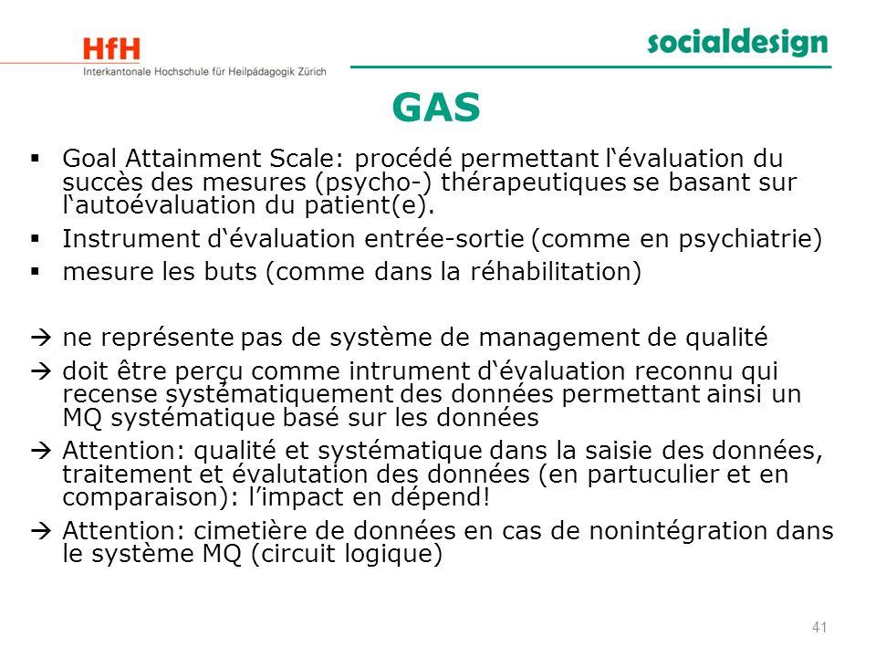 GAS Goal Attainment Scale: procédé permettant lévaluation du succès des mesures (psycho-) thérapeutiques se basant sur lautoévaluation du patient(e).
