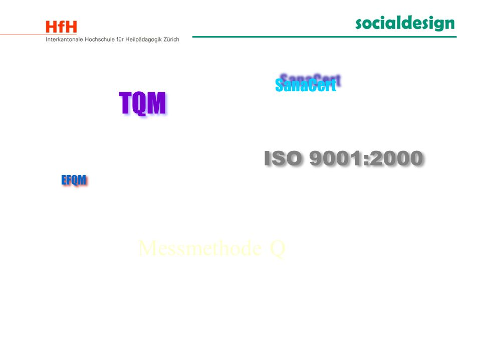 TQM EFQM ISO 9001:2000 Messmethode Q SanaCert