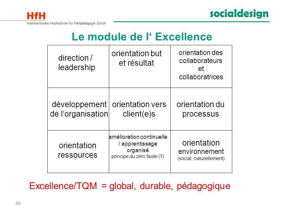 46 direction / leadership orientation but et résultat amélioration continuelle / apprentissage organisé principe du zéro faute (?) orientation des col