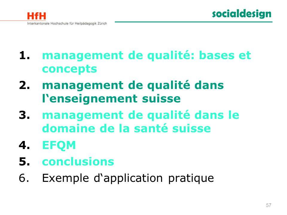 1. management de qualité: bases et concepts 2. management de qualité dans lenseignement suisse 3. management de qualité dans le domaine de la santé su
