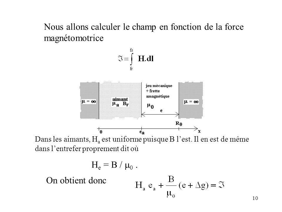 10 Nous allons calculer le champ en fonction de la force magnétomotrice Dans les aimants, H a est uniforme puisque B lest.