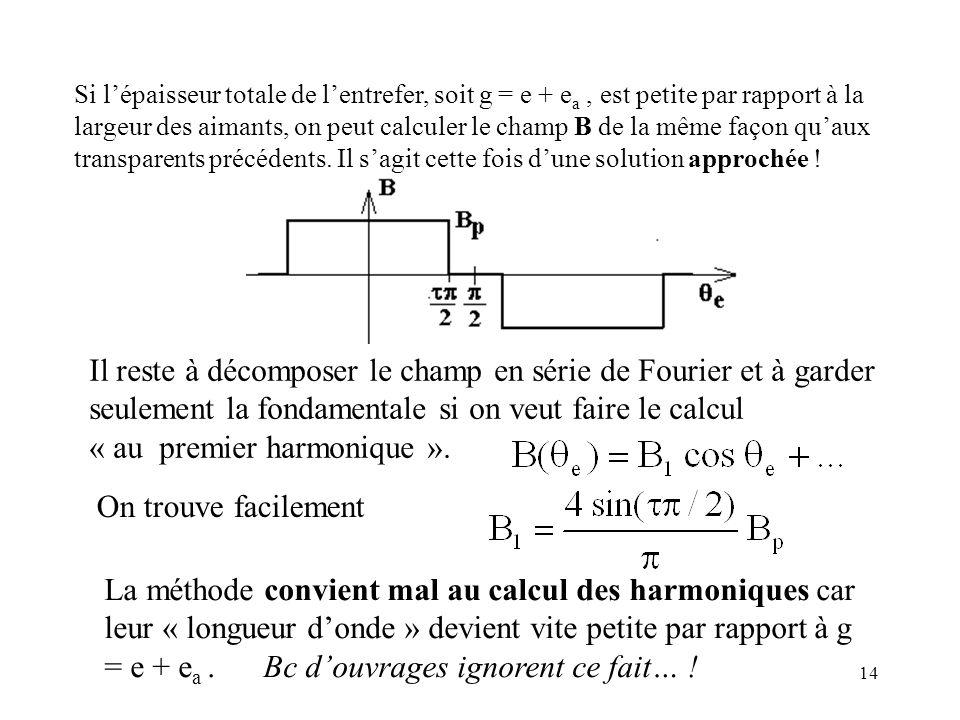 14 Il reste à décomposer le champ en série de Fourier et à garder seulement la fondamentale si on veut faire le calcul « au premier harmonique ».