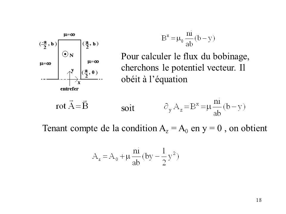 18 Pour calculer le flux du bobinage, cherchons le potentiel vecteur.