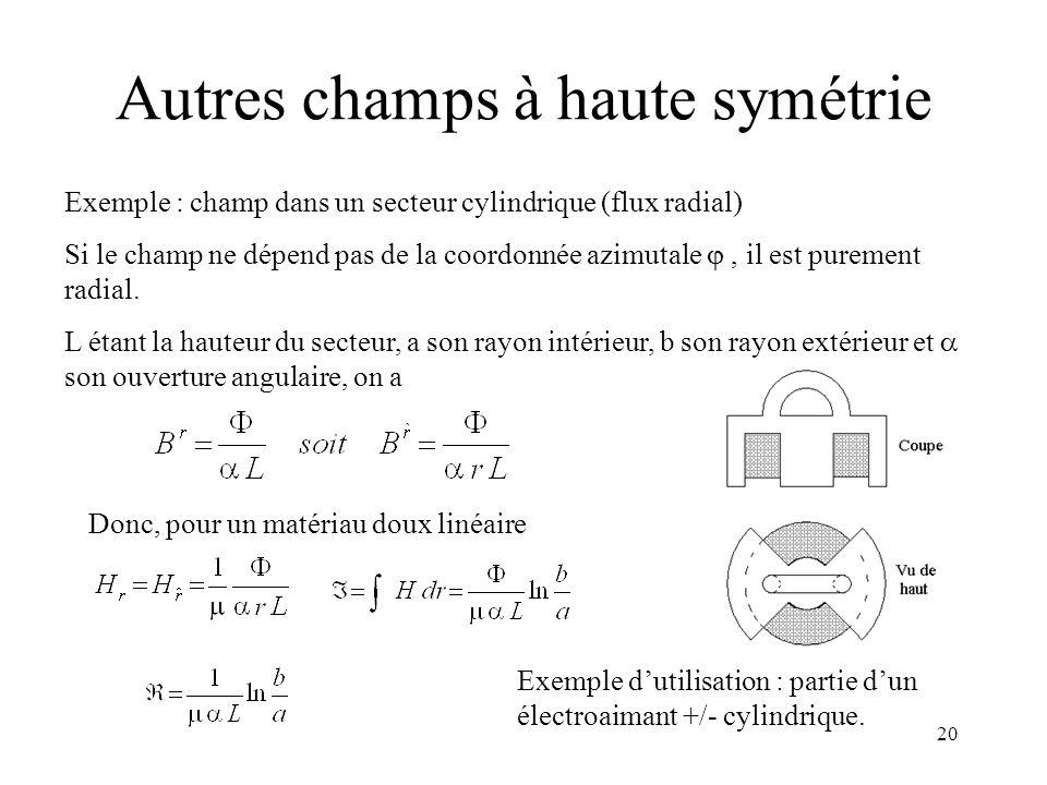 20 Autres champs à haute symétrie Exemple : champ dans un secteur cylindrique (flux radial) Si le champ ne dépend pas de la coordonnée azimutale, il est purement radial.