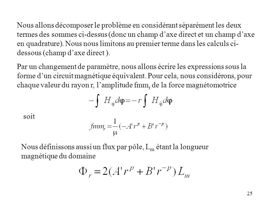 25 Nous allons décomposer le problème en considérant séparément les deux termes des sommes ci-dessus (donc un champ daxe direct et un champ daxe en quadrature).