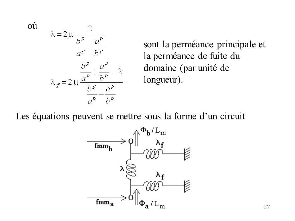 27 où sont la perméance principale et la perméance de fuite du domaine (par unité de longueur).