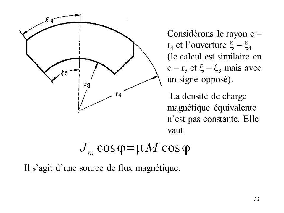 32 Considérons le rayon c = r 4 et louverture = 4 (le calcul est similaire en c = r 3 et = 3 mais avec un signe opposé).