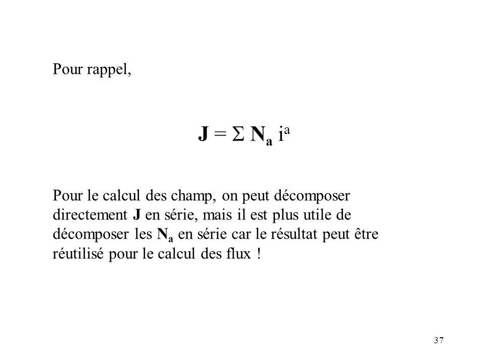 37 Pour rappel, J = N a i a Pour le calcul des champ, on peut décomposer directement J en série, mais il est plus utile de décomposer les N a en série car le résultat peut être réutilisé pour le calcul des flux !