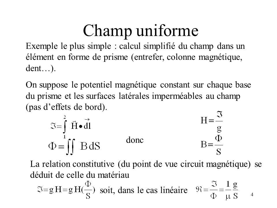 4 Champ uniforme Exemple le plus simple : calcul simplifié du champ dans un élément en forme de prisme (entrefer, colonne magnétique, dent…).