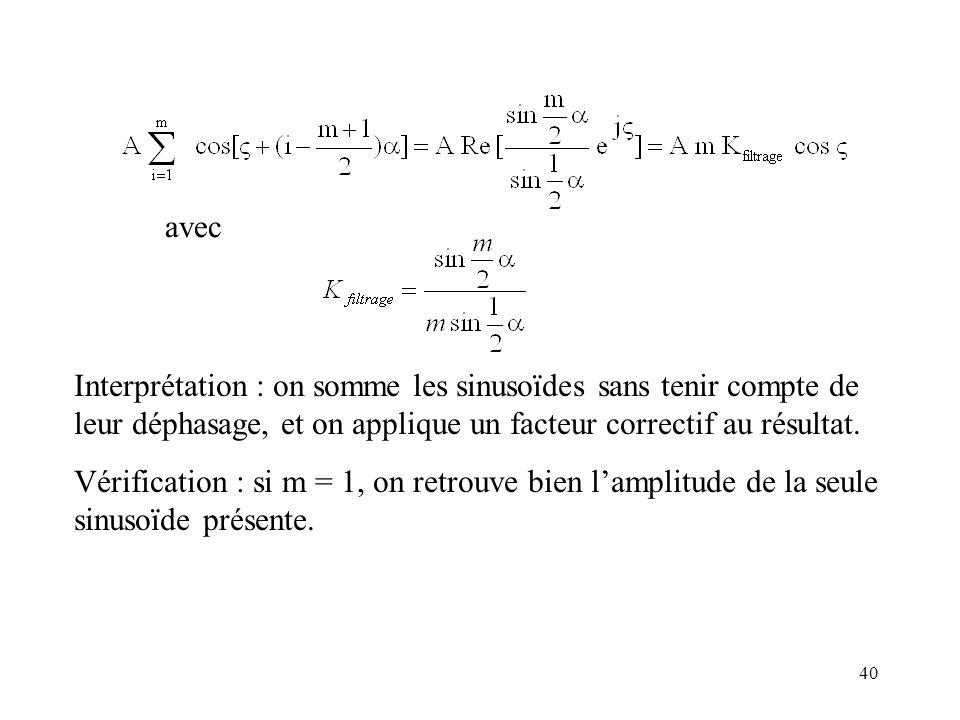 40 avec Interprétation : on somme les sinusoïdes sans tenir compte de leur déphasage, et on applique un facteur correctif au résultat.