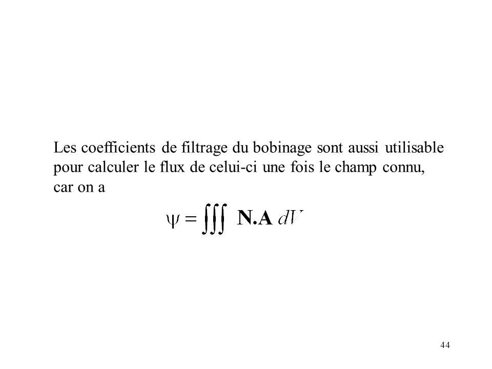 44 Les coefficients de filtrage du bobinage sont aussi utilisable pour calculer le flux de celui-ci une fois le champ connu, car on a