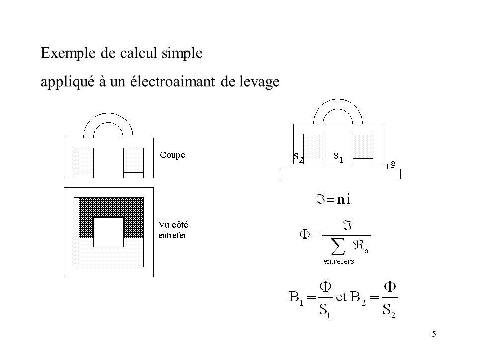 5 Exemple de calcul simple appliqué à un électroaimant de levage