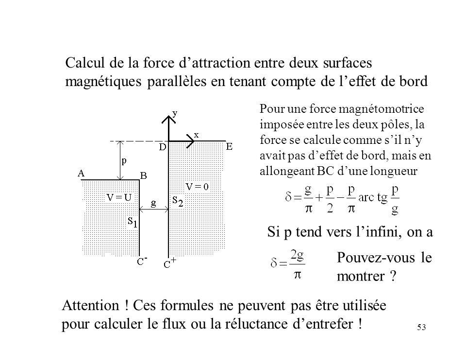 53 Calcul de la force dattraction entre deux surfaces magnétiques parallèles en tenant compte de leffet de bord Pour une force magnétomotrice imposée entre les deux pôles, la force se calcule comme sil ny avait pas deffet de bord, mais en allongeant BC dune longueur Attention .