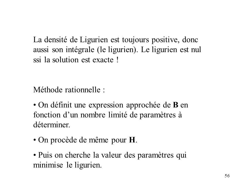 56 La densité de Ligurien est toujours positive, donc aussi son intégrale (le ligurien).