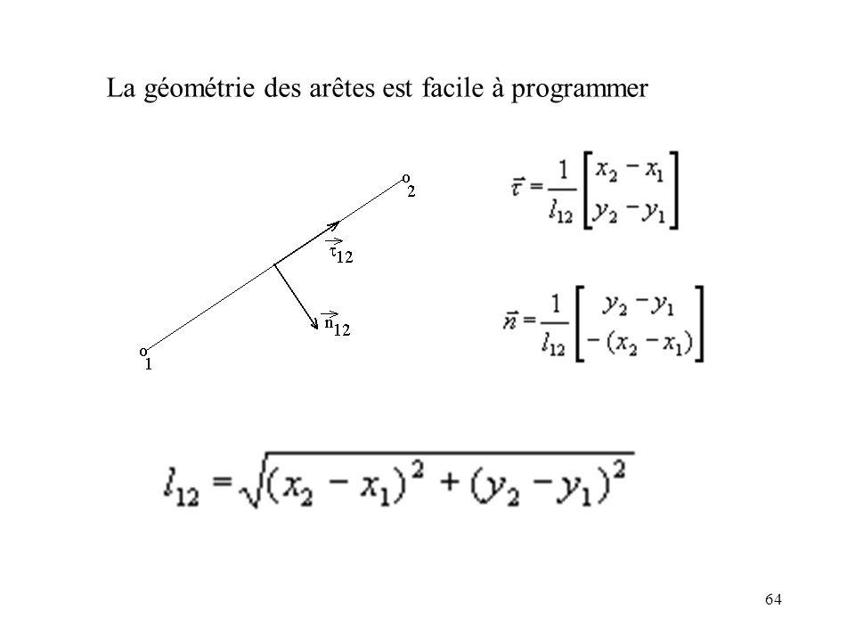 64 La géométrie des arêtes est facile à programmer