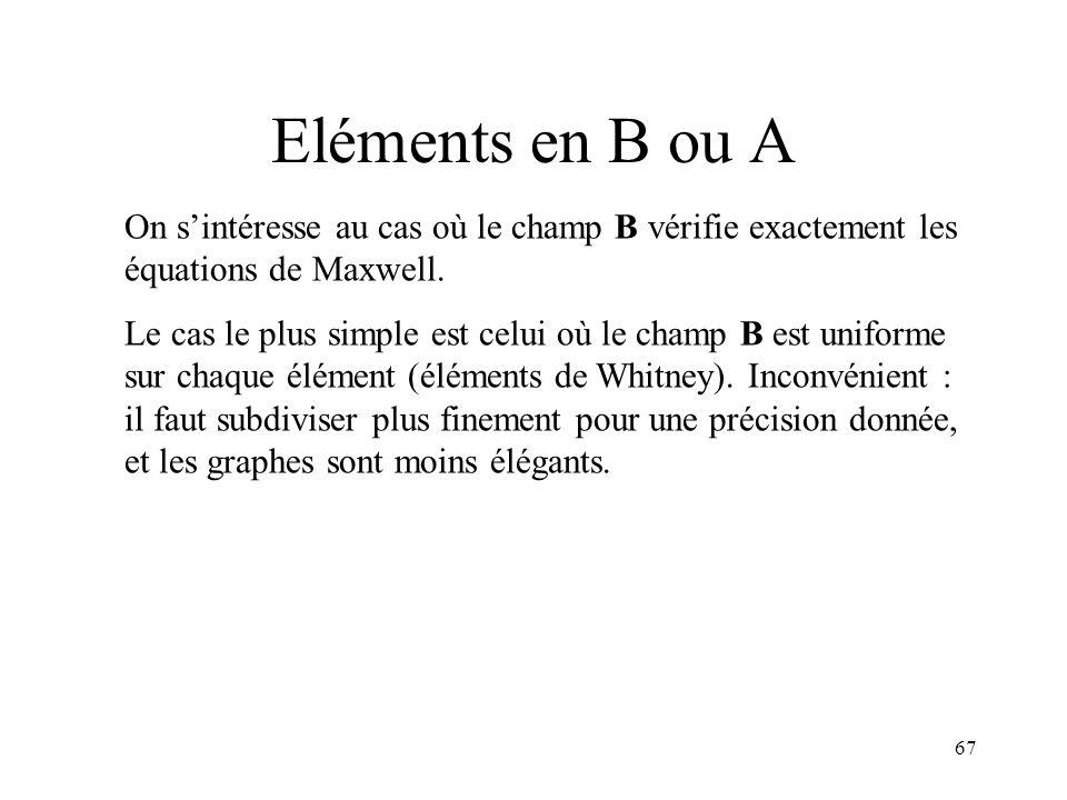 67 Eléments en B ou A On sintéresse au cas où le champ B vérifie exactement les équations de Maxwell.