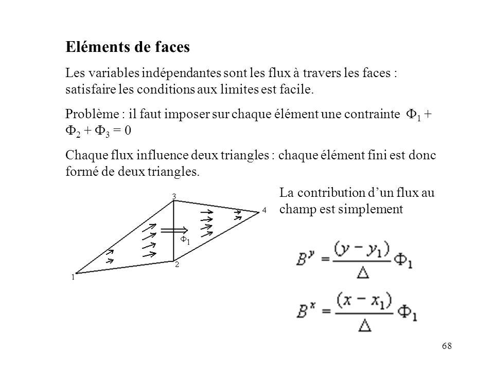 68 Eléments de faces Les variables indépendantes sont les flux à travers les faces : satisfaire les conditions aux limites est facile.