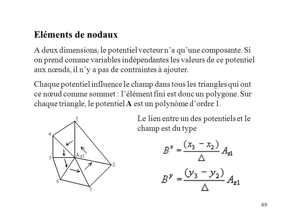 69 Eléments de nodaux A deux dimensions, le potentiel vecteur na quune composante.