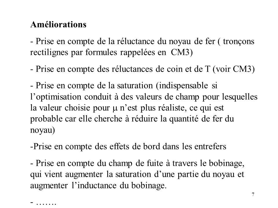 7 Améliorations - Prise en compte de la réluctance du noyau de fer ( tronçons rectilignes par formules rappelées en CM3) - Prise en compte des réluctances de coin et de T (voir CM3) - Prise en compte de la saturation (indispensable si loptimisation conduit à des valeurs de champ pour lesquelles la valeur choisie pour nest plus réaliste, ce qui est probable car elle cherche à réduire la quantité de fer du noyau) -Prise en compte des effets de bord dans les entrefers - Prise en compte du champ de fuite à travers le bobinage, qui vient augmenter la saturation dune partie du noyau et augmenter linductance du bobinage.