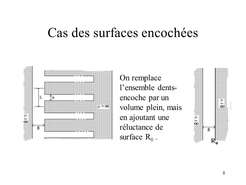 8 Cas des surfaces encochées On remplace lensemble dents- encoche par un volume plein, mais en ajoutant une réluctance de surface R 0.