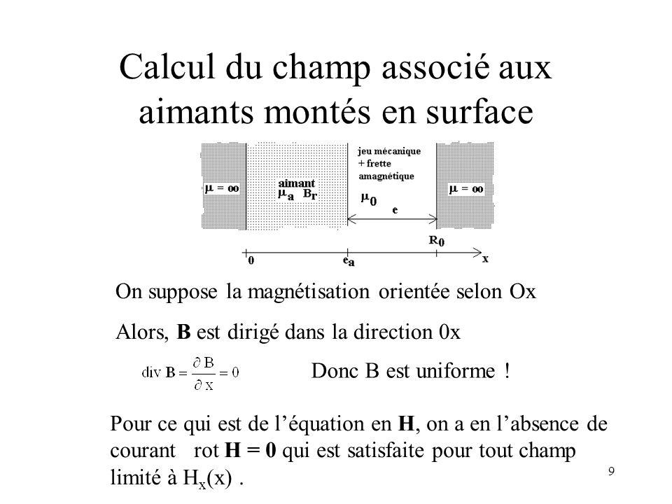 9 Calcul du champ associé aux aimants montés en surface On suppose la magnétisation orientée selon Ox Alors, B est dirigé dans la direction 0x Donc B est uniforme .