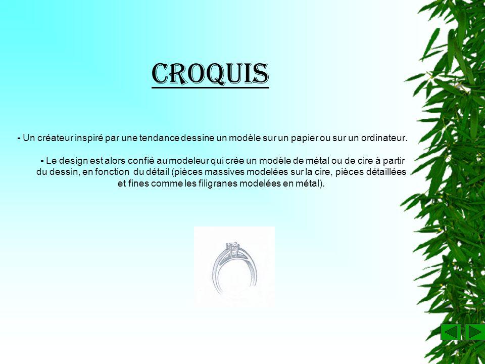Dessin à la réalisation: Croquis : Le poinçon : Maquette Le polissage Moulage fonte à cire perdu : Le sertissage : http://www.bijoux-belle- etoile.com