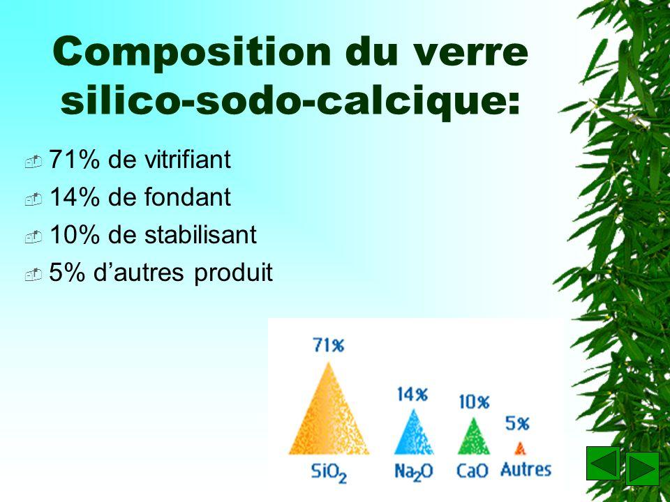 Utilisation du verre silico-sodo-calcique: Le verre silico-sodo-calcique est utilisé pour les transports, le bâtiment, le mobilier, et la décoration.