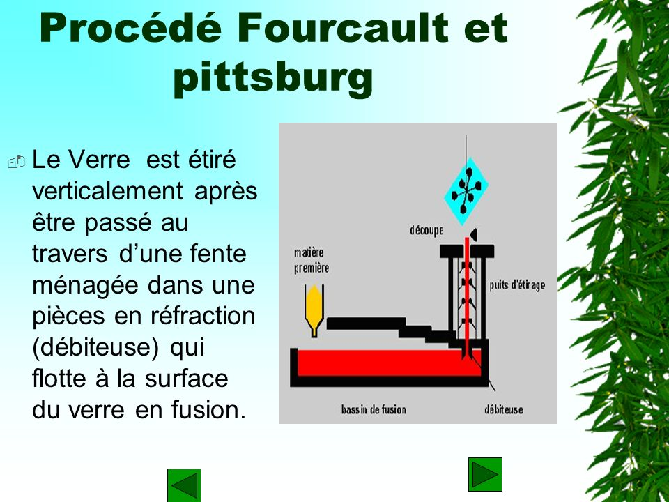 Il existe 2 façons de fabriquer le verre Le procédé de Fourcault et Pittsburg Le procédé Libbey Owens