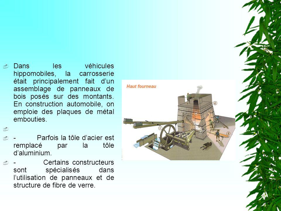La tôle sur les véhicules La carrosserie et lenveloppe rigide dune machine, destinée à protéger les personnes et le éléments mécaniques des intempérie