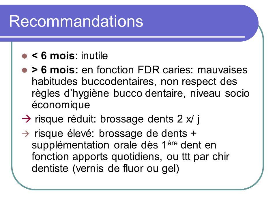 Recommandations < 6 mois: inutile > 6 mois: en fonction FDR caries: mauvaises habitudes buccodentaires, non respect des règles dhygiène bucco dentaire
