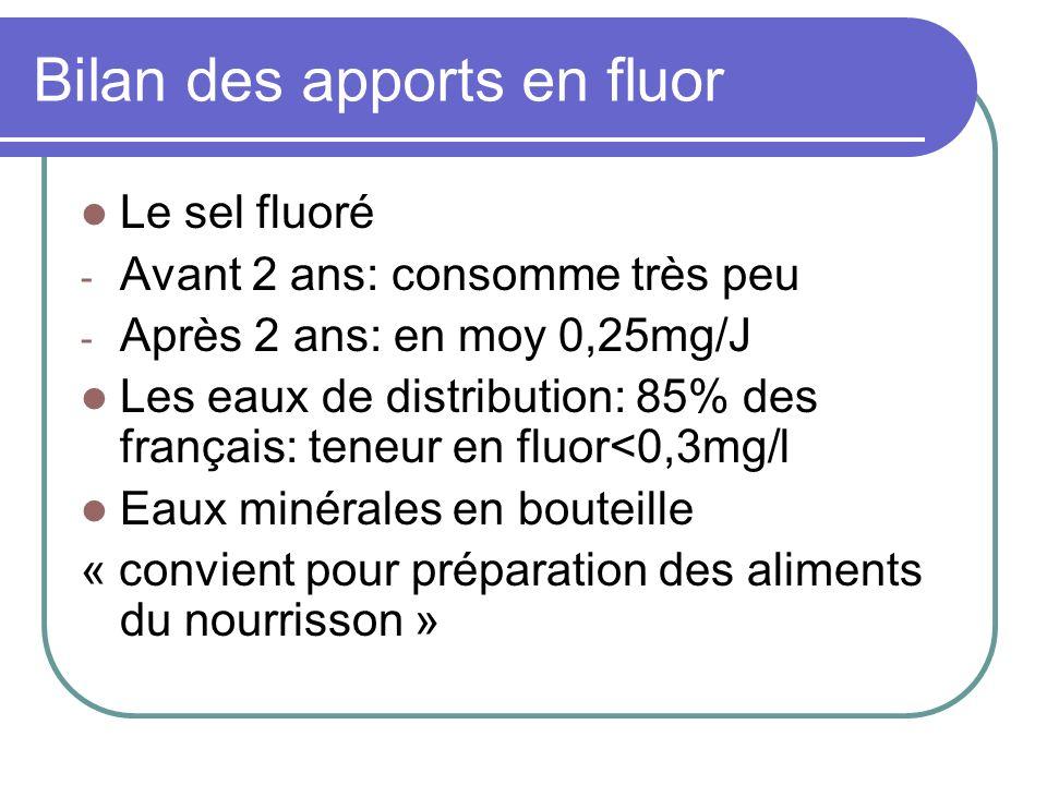 Bilan des apports en fluor Le sel fluoré - Avant 2 ans: consomme très peu - Après 2 ans: en moy 0,25mg/J Les eaux de distribution: 85% des français: t