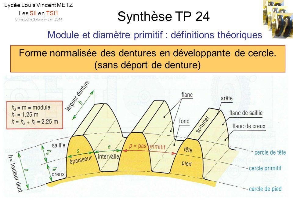 Synthèse TP 24 Lycée Louis Vincent METZ Les SII en TSI1 Christophe Gabrion – Jan. 2014 Module et diamètre primitif : définitions théoriques Forme norm