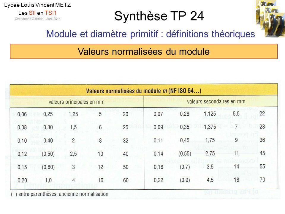 Synthèse TP 24 Lycée Louis Vincent METZ Les SII en TSI1 Christophe Gabrion – Jan. 2014 Module et diamètre primitif : définitions théoriques Valeurs no